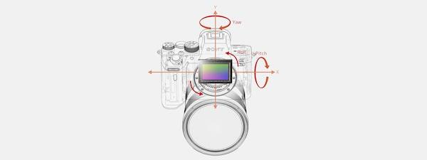 Stabilisation d'image intégrée sur 5 axes
