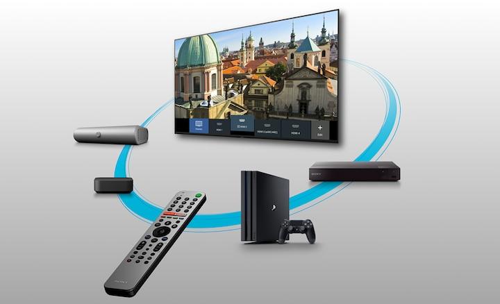 Contrôle aisé de plusieurs périphériques grâce à la télécommande Smart Remote