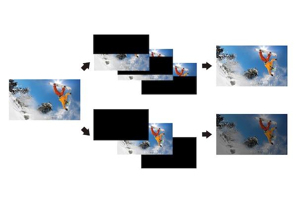 Des scènes d'action rapides claires et lumineuses avec l'OLED