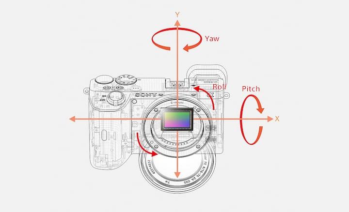 Fonctionnement d'un stabilisateur d'image optique